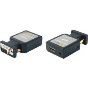 HDMI na VGA/component+audio/optyczne konwerter